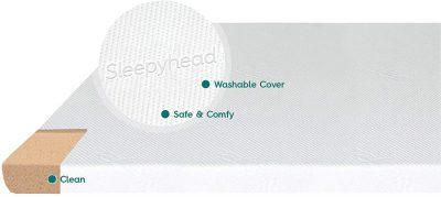 sleepyhead-mattress